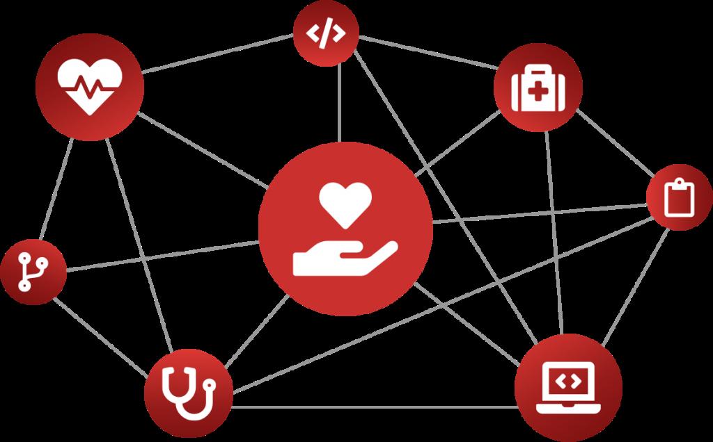 Healthcare digital service graph